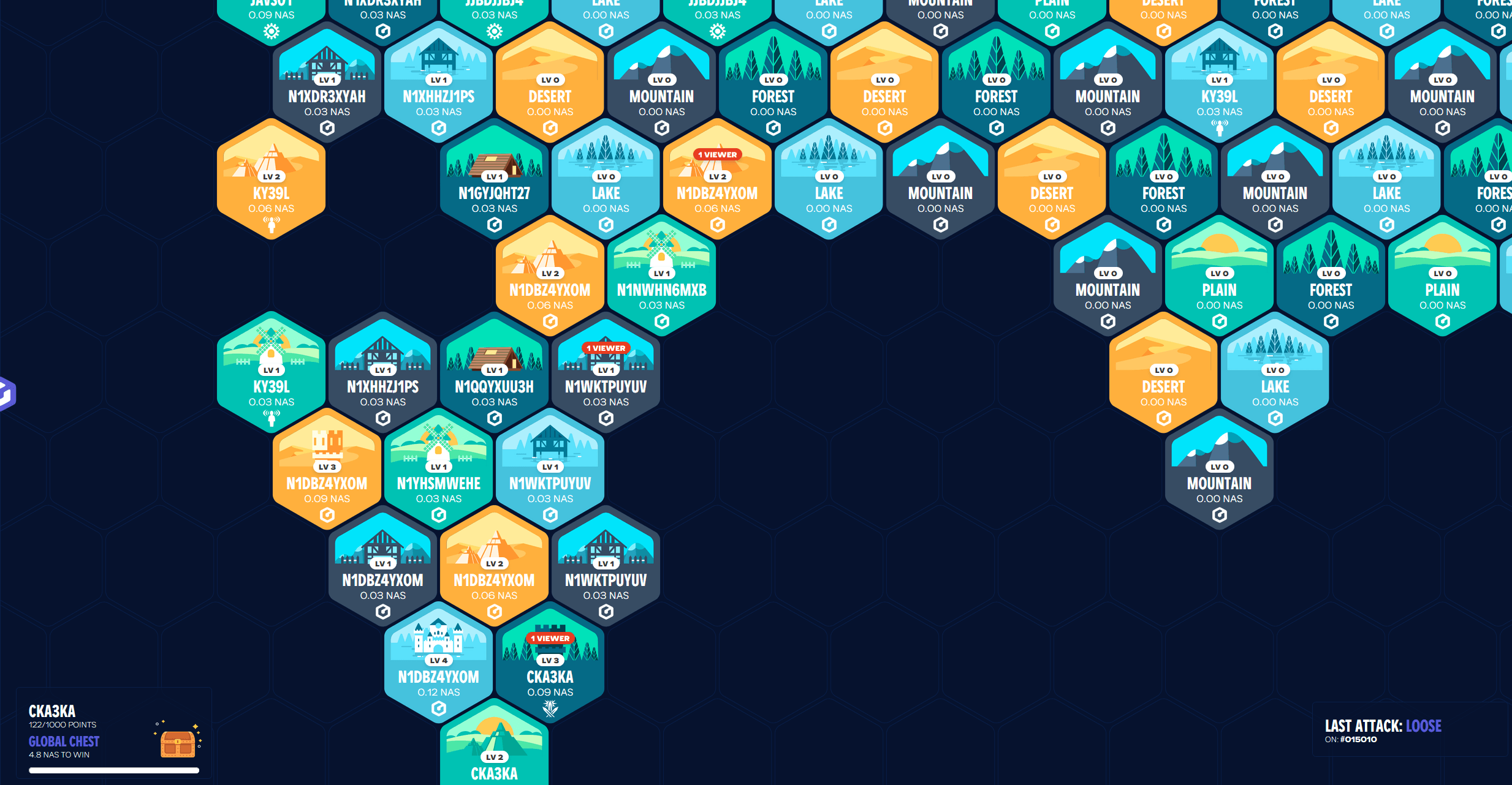 Game of Blocks